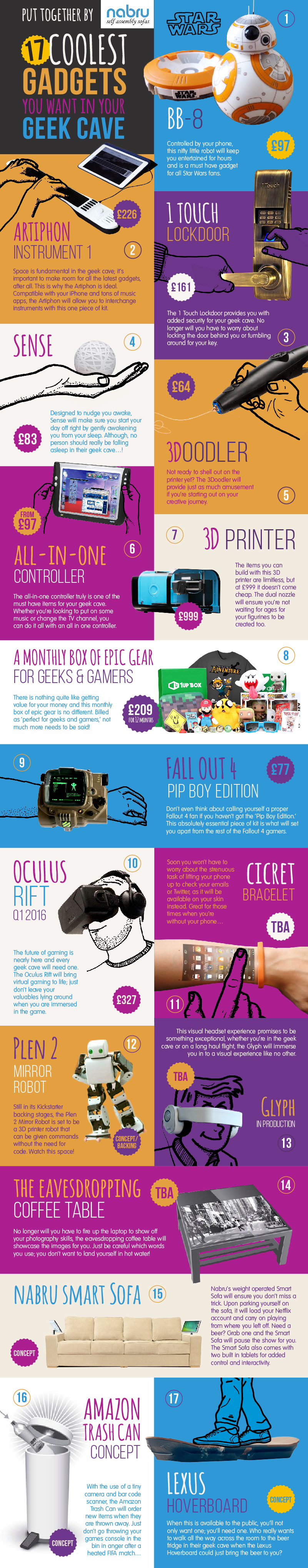 Nabru-infographic-geeky-gadgets