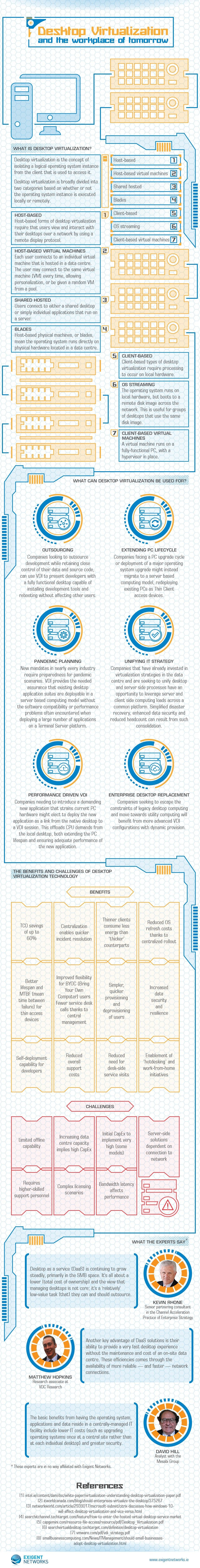 desktop-virtualization-infographic