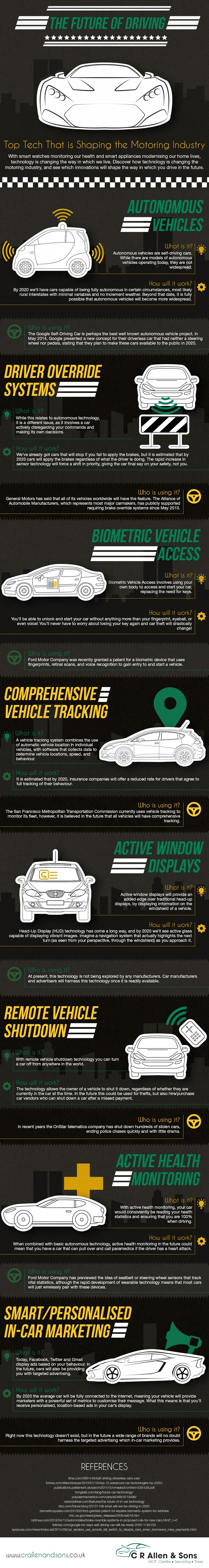 infographic-the-future-of-driving--top-tech-shaping-the-motoring_5616031fdc5ae_w1500