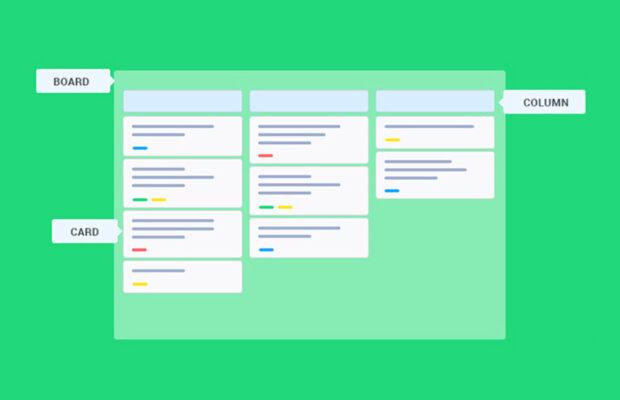 webtcards online kanban board helps you grow your profits
