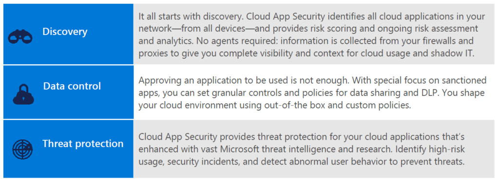 office 365 cloud app security