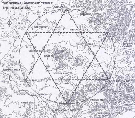The Hexagram (Illustration by Nicholas Mann, Sedona Sacred Earth)