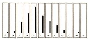 Voice Print Sample