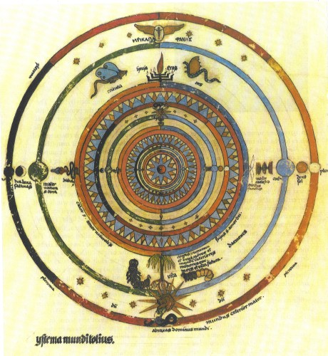 Mandala as a Representation of Self
