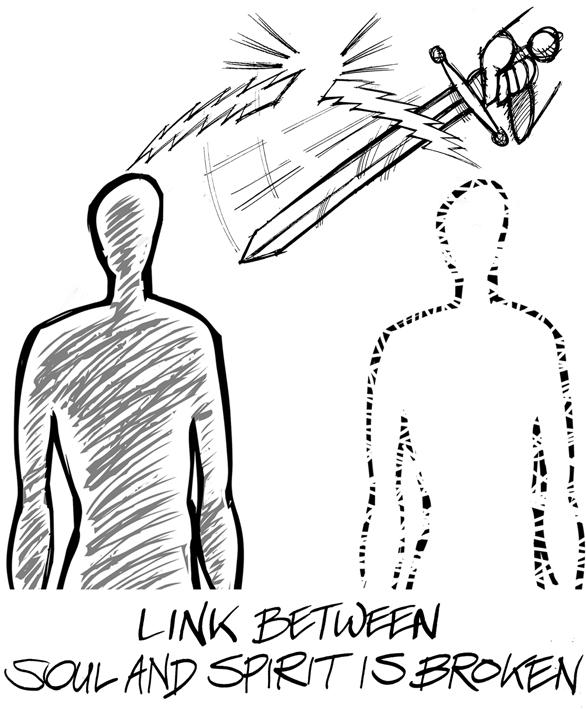 Link Between Soul & Spirit