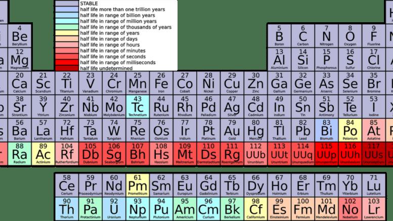 Transition elements