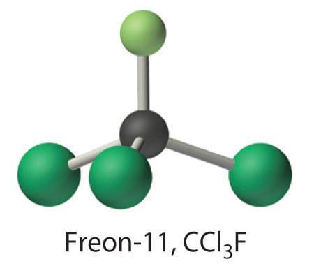 freons