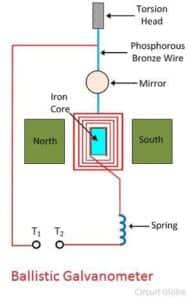 Construction of ballistic galvanometer