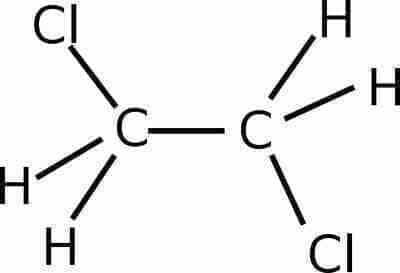 Uses of Ethylene Dichloride.