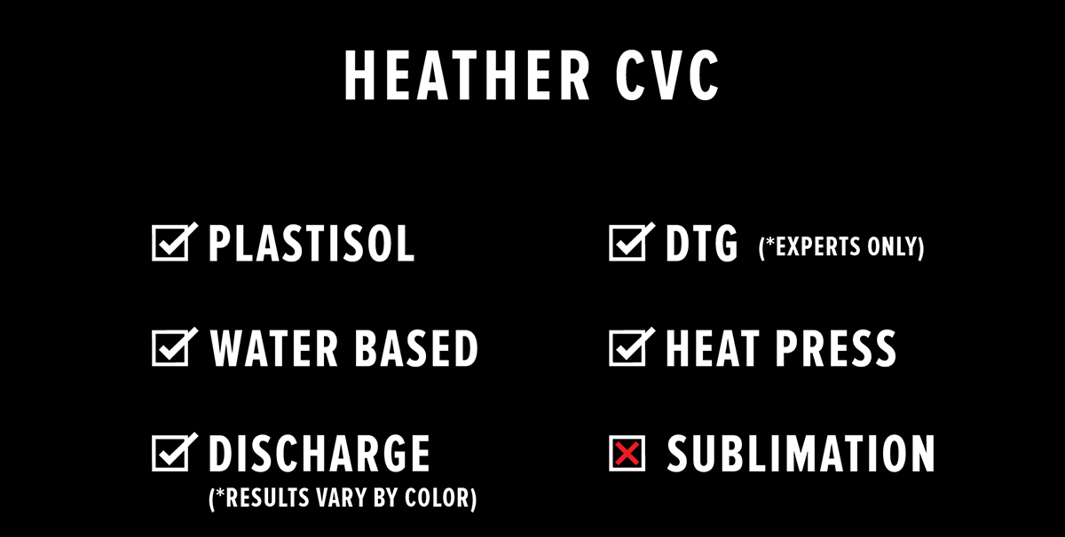Printing Guide - Heather CVC