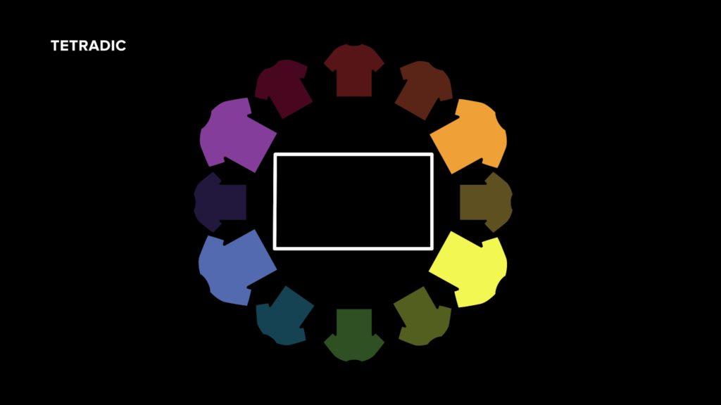 tetradic color