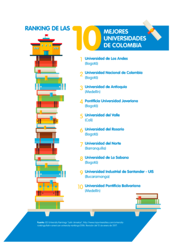 Ranking-Universidades1