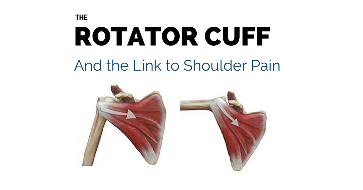 Rotator Cuff Problems and Shoulder Pain