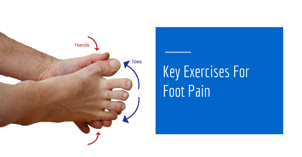 The Foot Intrinsic Muscles and Their Role in Foot Pain