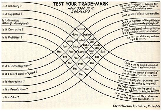 TradeMark_01