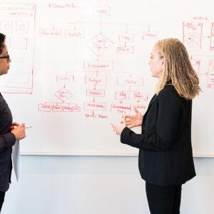 Drivers for Effective Succession Management