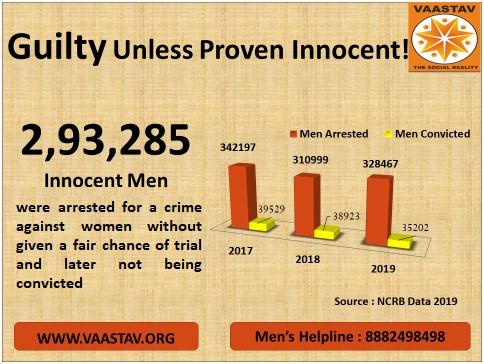 Innocent unless proven guilty
