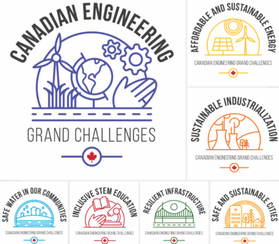 Call to Action – Canadian Engineering Grand Challenges Published