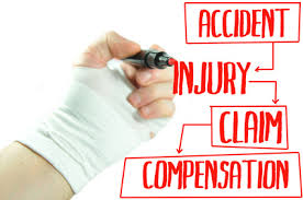 Worker's Compensation Picture