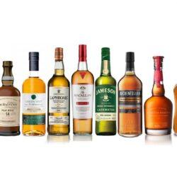 Other Whiskeys