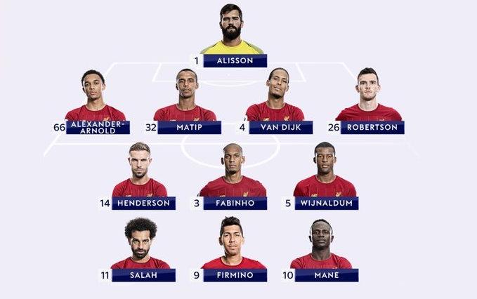 Liverpool/UTD XI