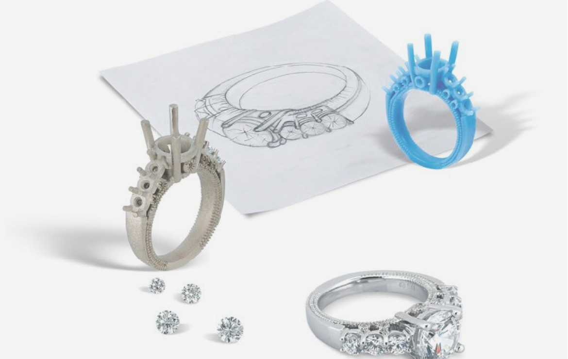 DIPLOMA IN JEWELRY DESIGNING AND MANUFACTURING