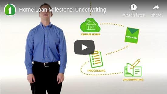 Home Loan Milestone – Underwriting