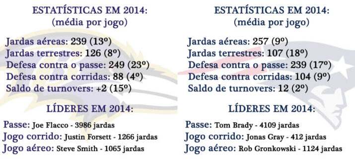 estatisticas ravens patriots copy