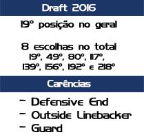 bills draft