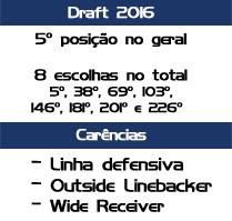 jaguars draft