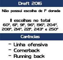 patriots draft