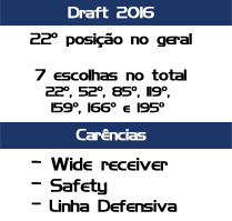 texans draft