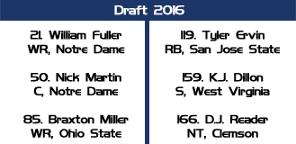 draft texans
