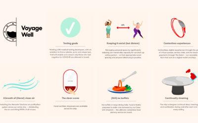 Voyage Well: Virgin Voyages' new wave of health measures before we set sail