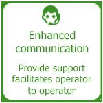 Enhanced communication, Thakur International