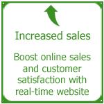 Increased sales, Thakur International