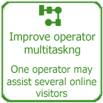 Improved operator multitasking, Thakur International