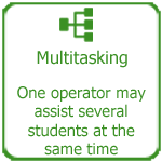 Efficient staff multitasking, Thakur International