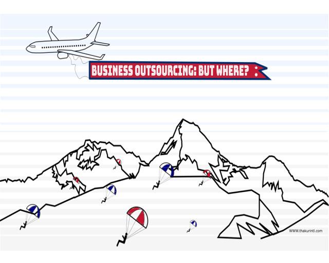 business-outsourcing-thakur-international