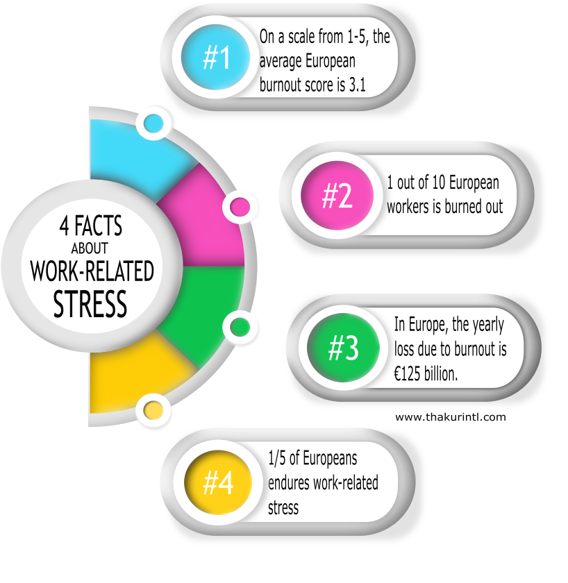 outsourcing VS insourcing. 4 facts about work-related stress.