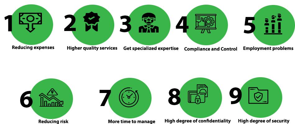 BPO-solutions-for- company