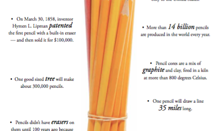 Pencils: A write of passage …