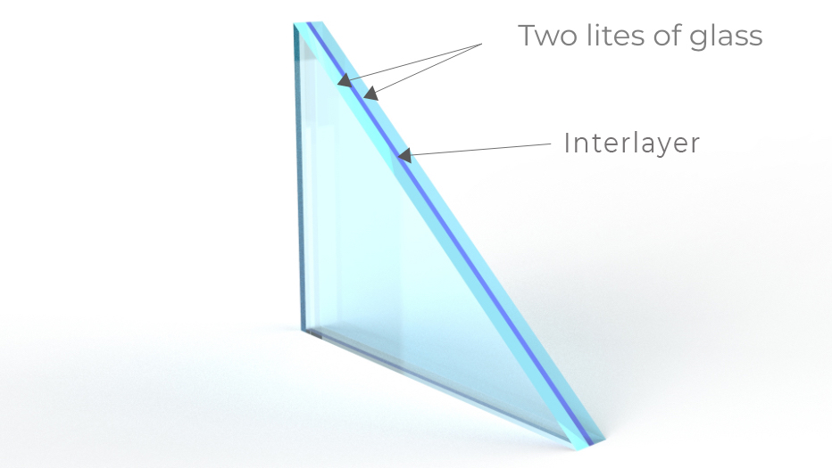 Laminated Glass with Interlayer