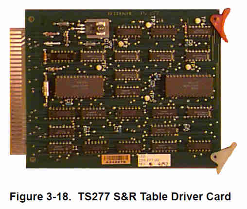 GSI 229.277.00 - TS277 Board