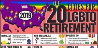 SeniorAdvice.com Ranks Tucson #3 City for LGBTQ Retirement