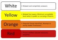 color code awareness chart