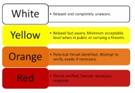 color code awareness chart
