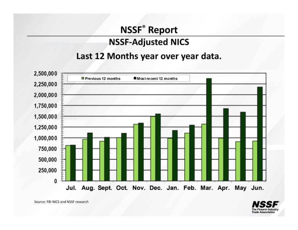NSFF data and report