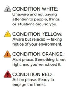 Color Codes of Awareness