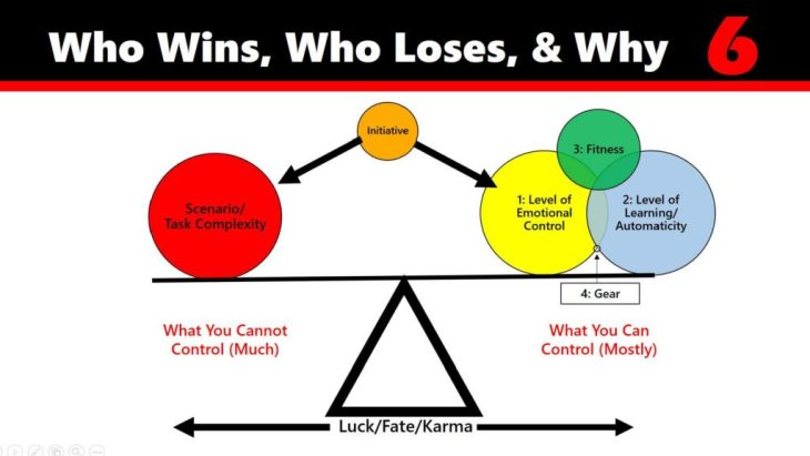 A Who Wins, Who Loses, & Why infographic